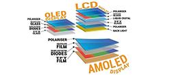 Какой экран лучше IPS, OLED или Super Amoled